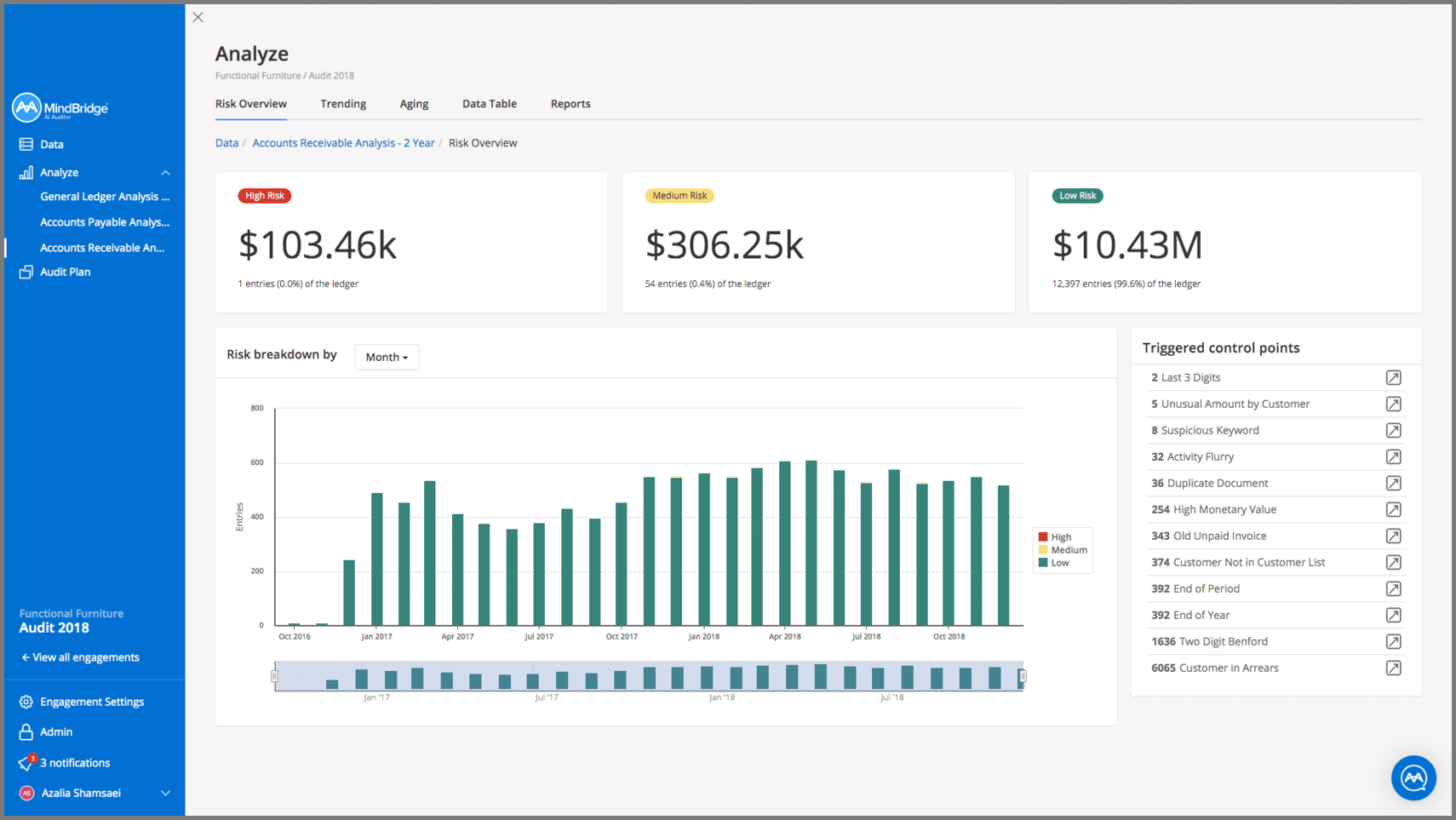 mindbridge accounting automation