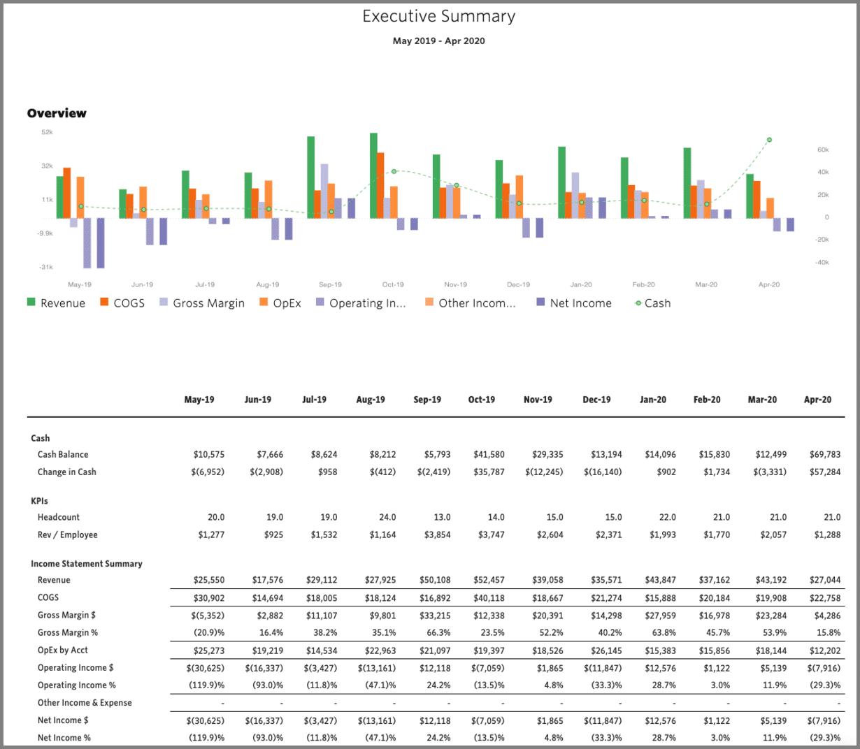 jirav accounting automation
